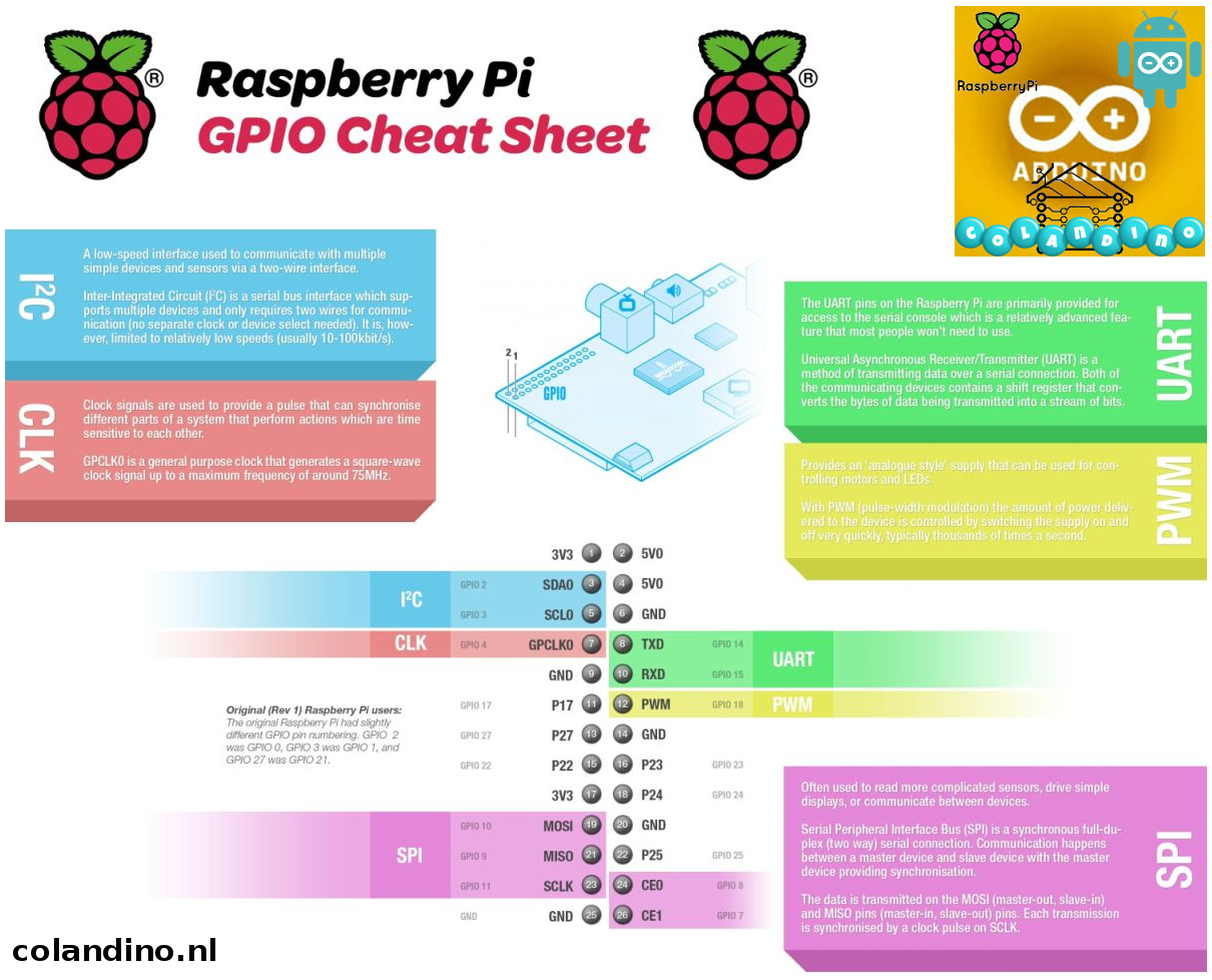 raspberry pi gpio sheet